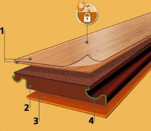 Lý do khiến sàn gỗ công nghiệp Malaysia được ưa chuộng